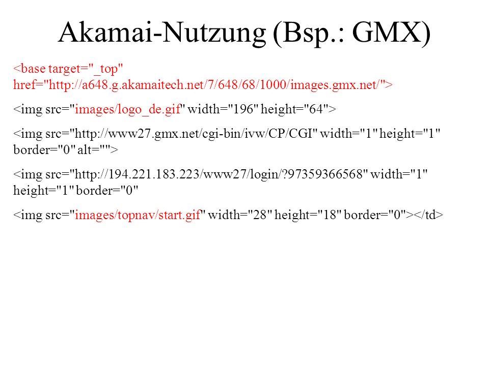 Akamai-Nutzung (Bsp.: GMX)
