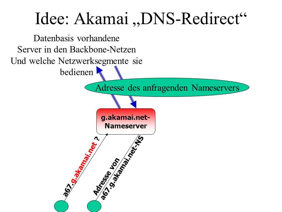 "Idee: Akamai ""DNS-Redirect"