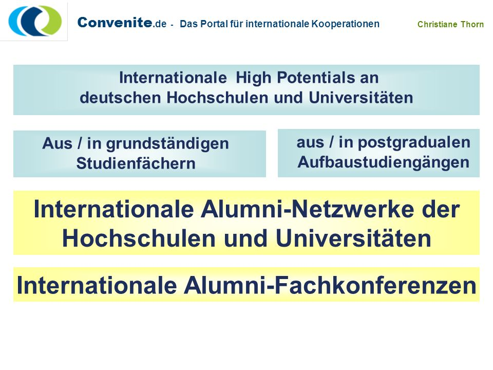 Internationale Alumni-Netzwerke der Hochschulen und Universitäten
