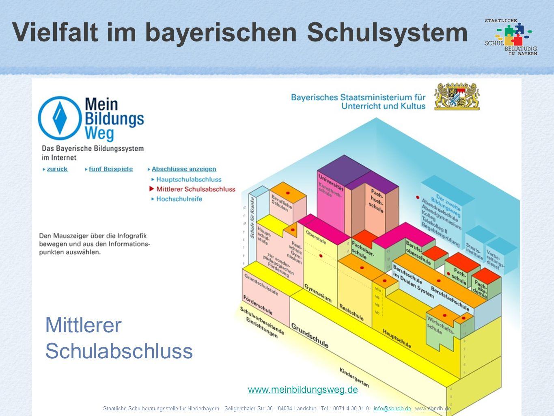 Vielfalt im bayerischen Schulsystem