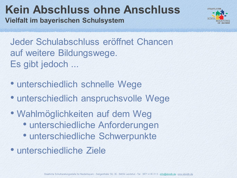 Kein Abschluss ohne Anschluss Vielfalt im bayerischen Schulsystem