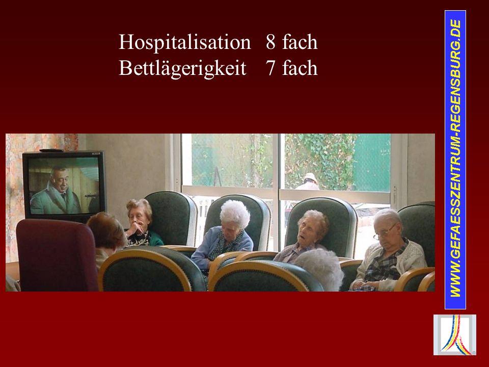 Hospitalisation 8 fach Bettlägerigkeit 7 fach