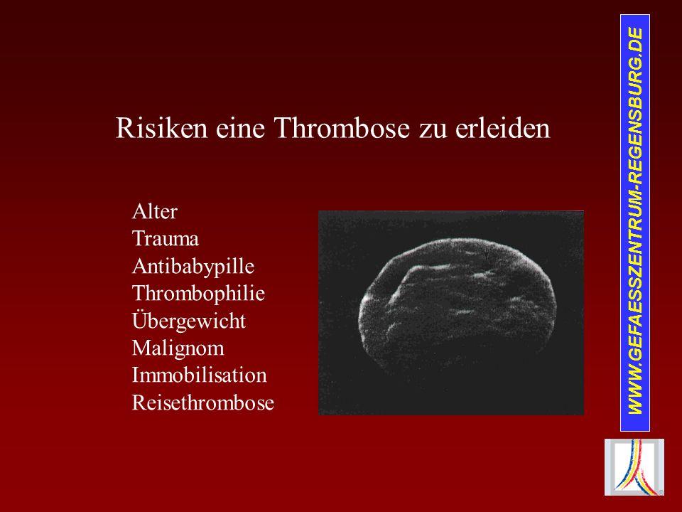 Risiken eine Thrombose zu erleiden