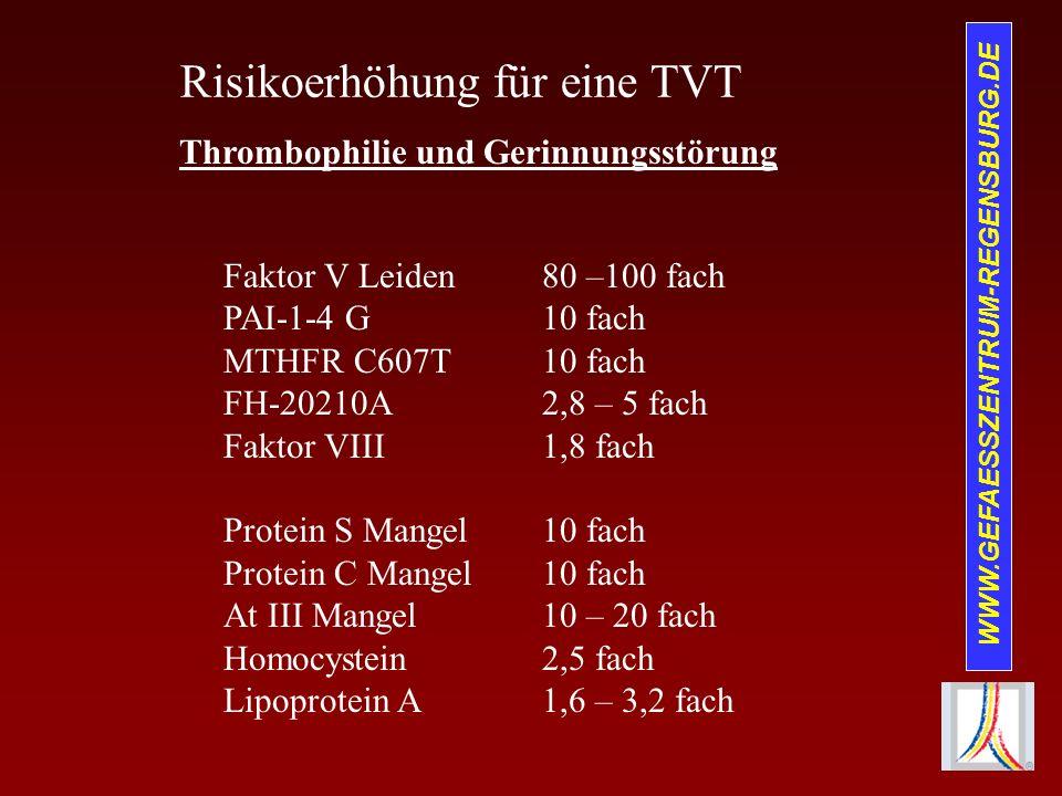 Risikoerhöhung für eine TVT