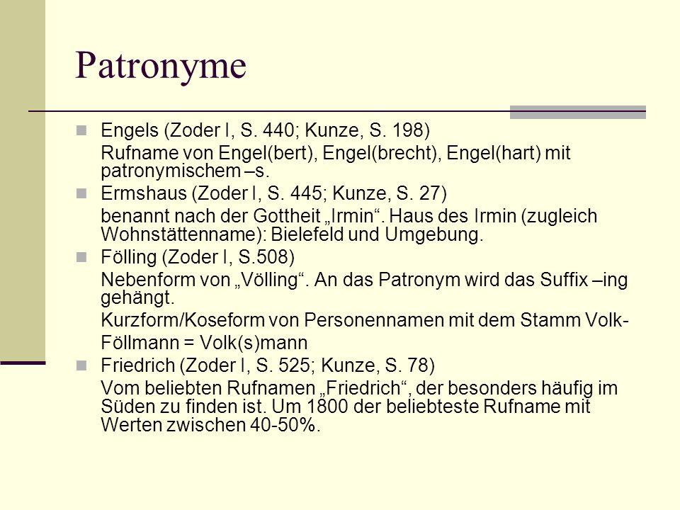 Patronyme Engels (Zoder I, S. 440; Kunze, S. 198)