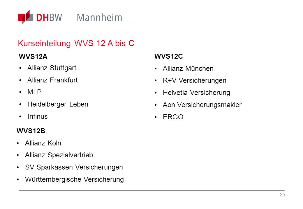 Kurseinteilung WVS 12 A bis C