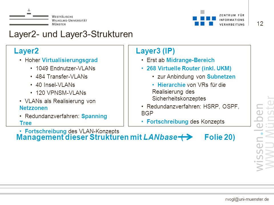 Layer2- und Layer3-Strukturen