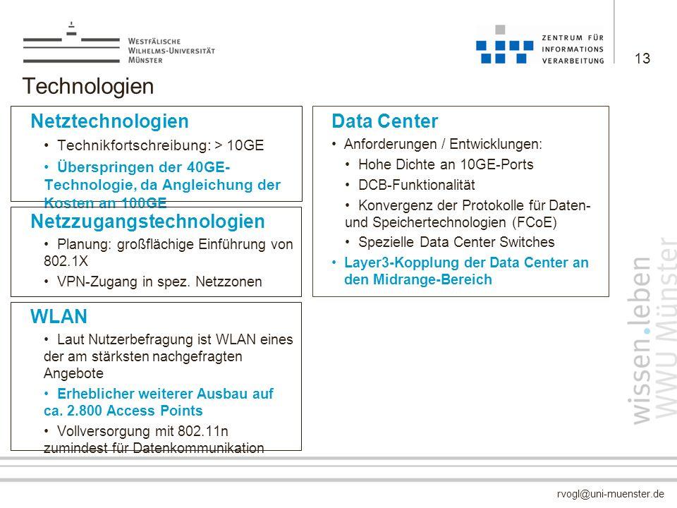 Technologien Netztechnologien Data Center Netzzugangstechnologien WLAN