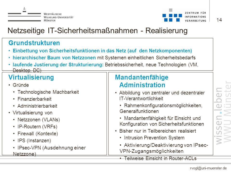 Netzseitige IT-Sicherheitsmaßnahmen - Realisierung