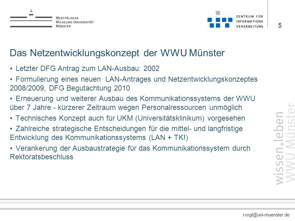 Das Netzentwicklungskonzept der WWU Münster