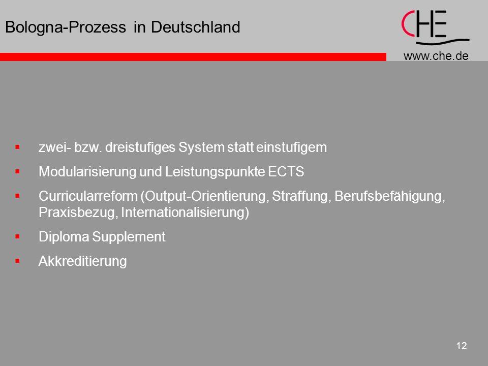 Bologna-Prozess in Deutschland