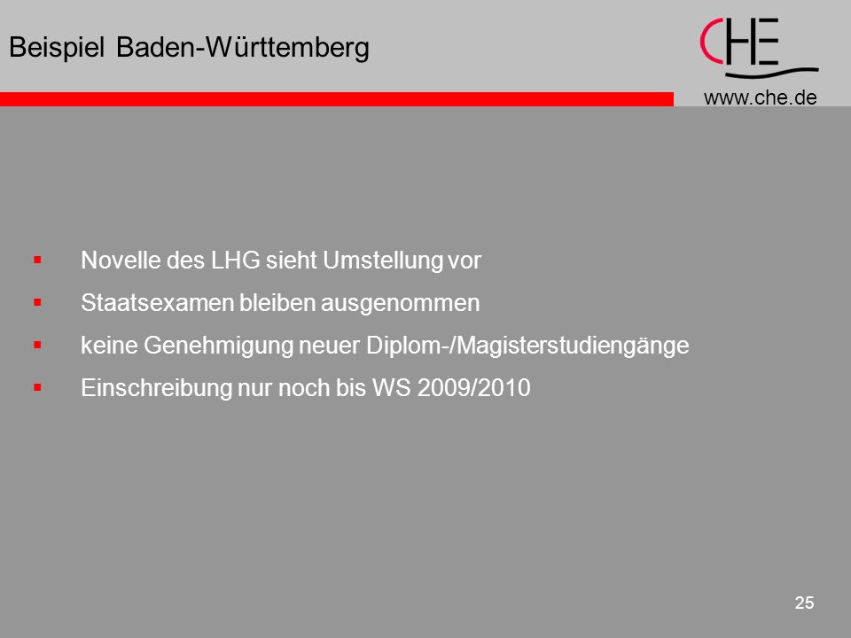 Beispiel Baden-Württemberg