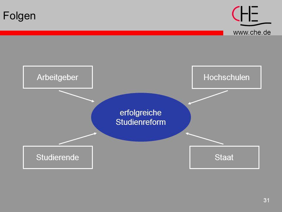 Folgen Arbeitgeber Hochschulen erfolgreiche Studienreform Studierende