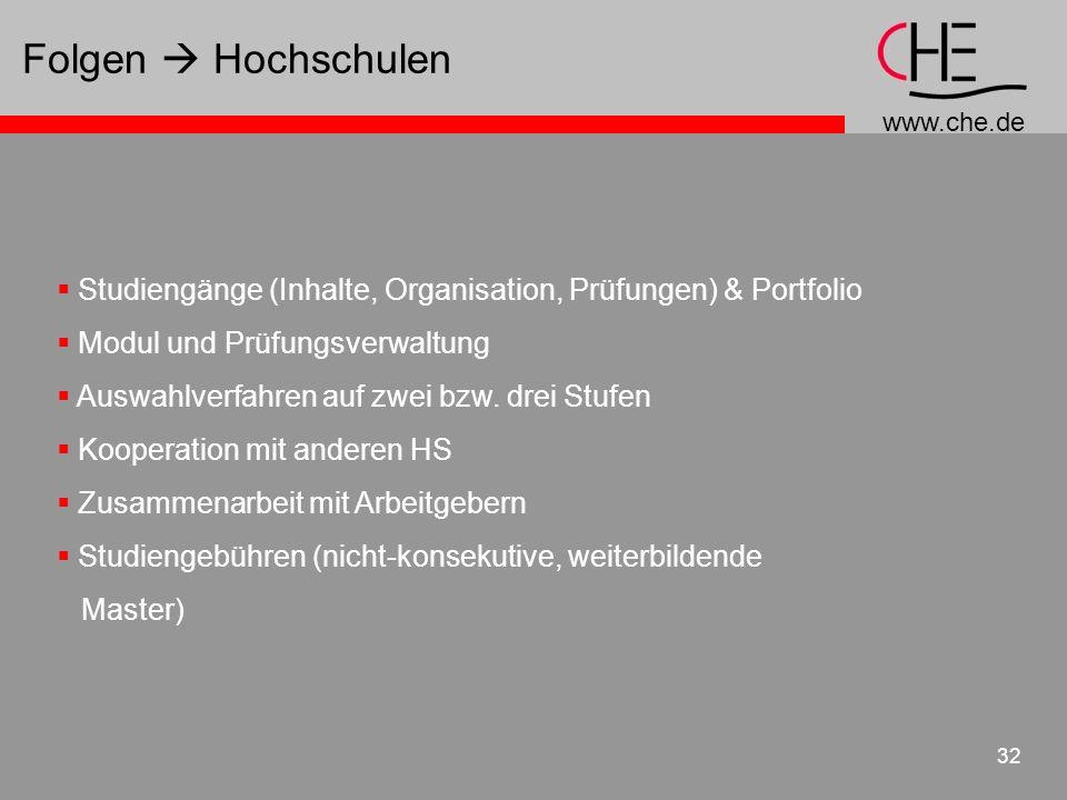 Folgen  Hochschulen Studiengänge (Inhalte, Organisation, Prüfungen) & Portfolio. Modul und Prüfungsverwaltung.