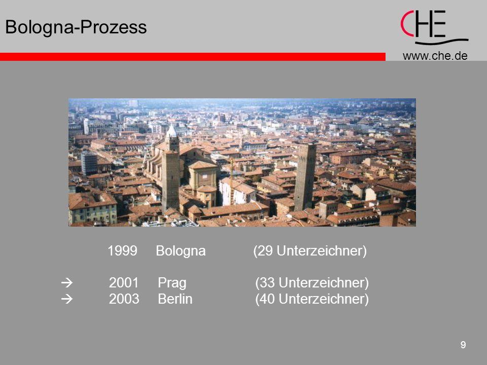 Bologna-Prozess 1999 Bologna (29 Unterzeichner)