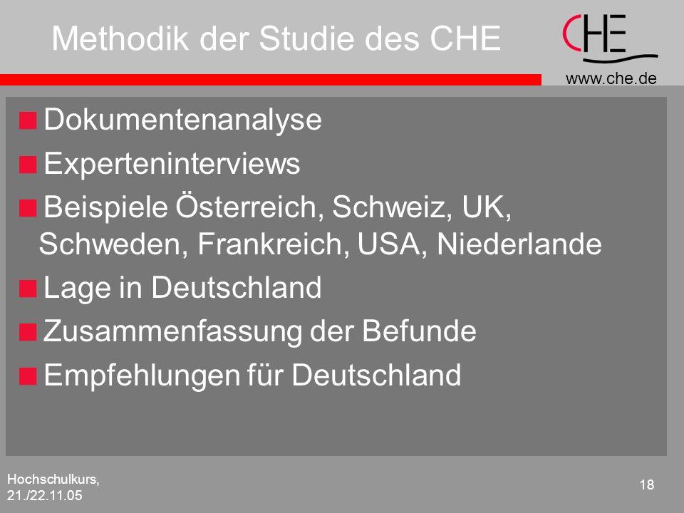 Methodik der Studie des CHE