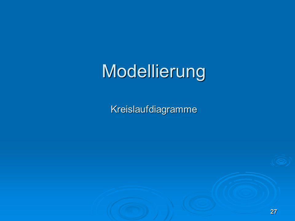 Modellierung Kreislaufdiagramme