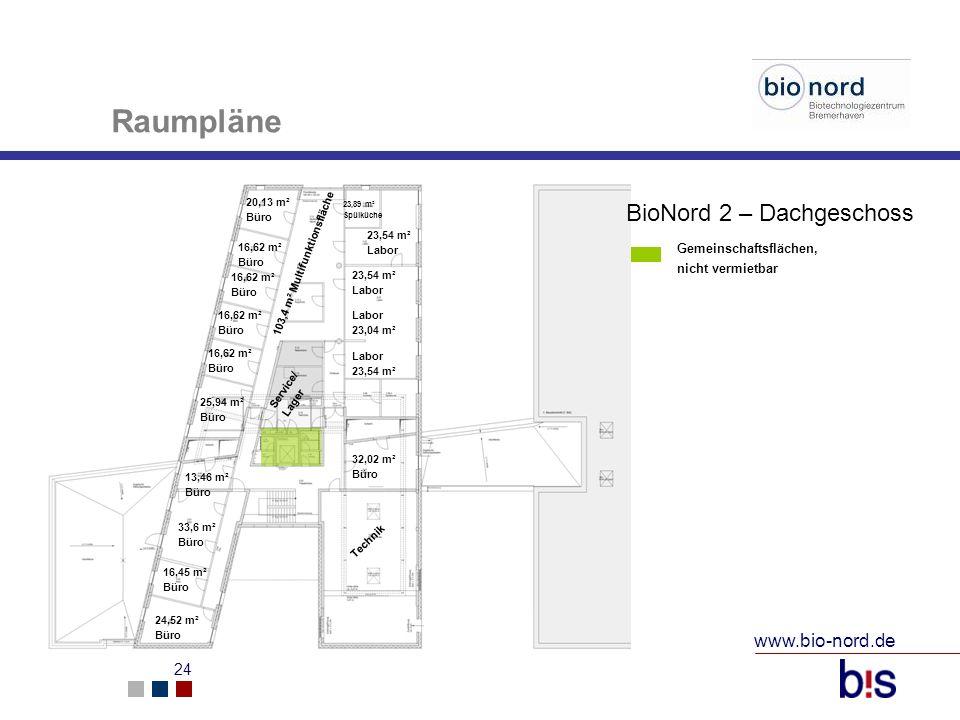 Raumpläne BioNord 2 – Dachgeschoss www.bio-nord.de