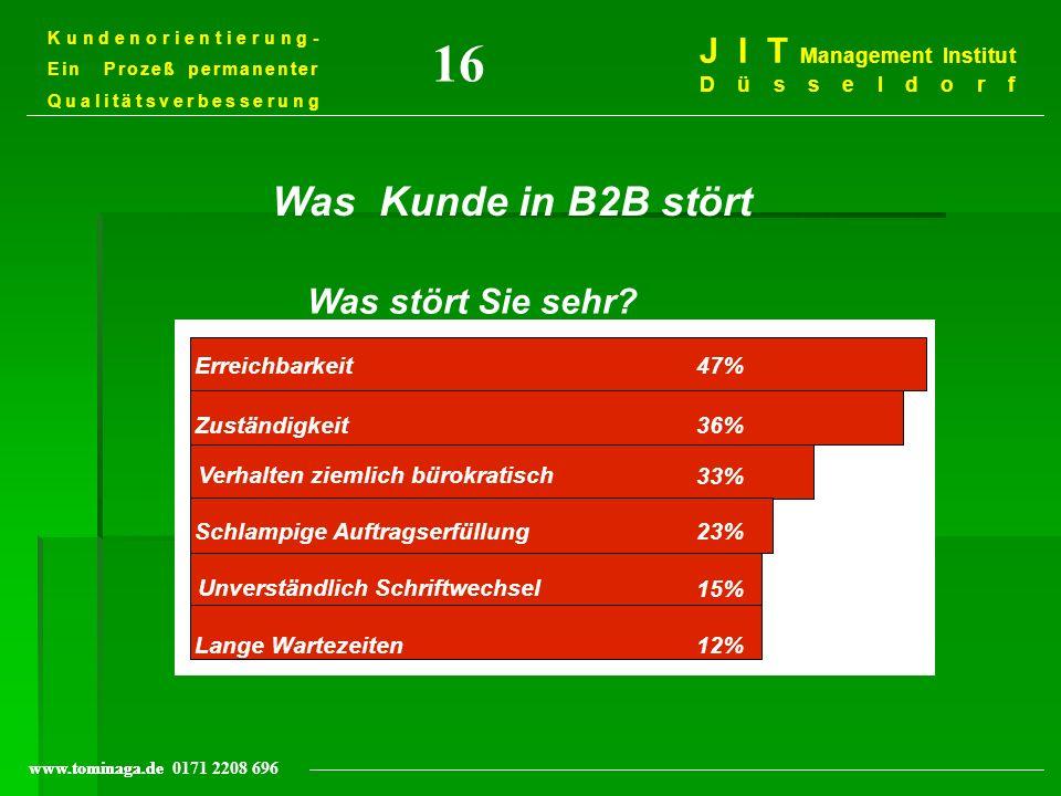 16 Was Kunde in B2B stört J I T Management Institut Düsseldorf