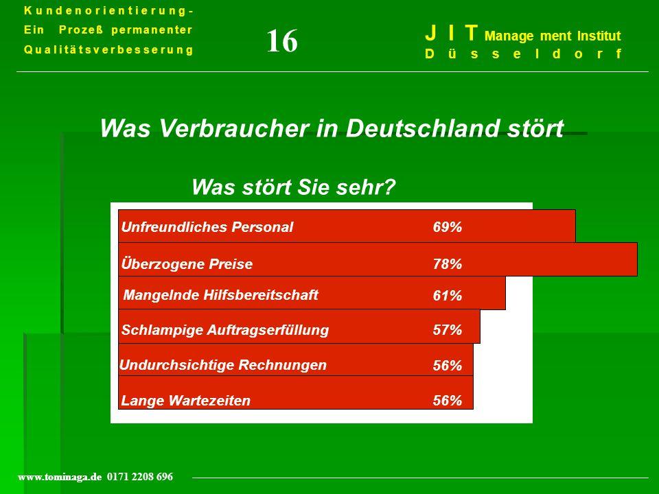 16 Was Verbraucher in Deutschland stört