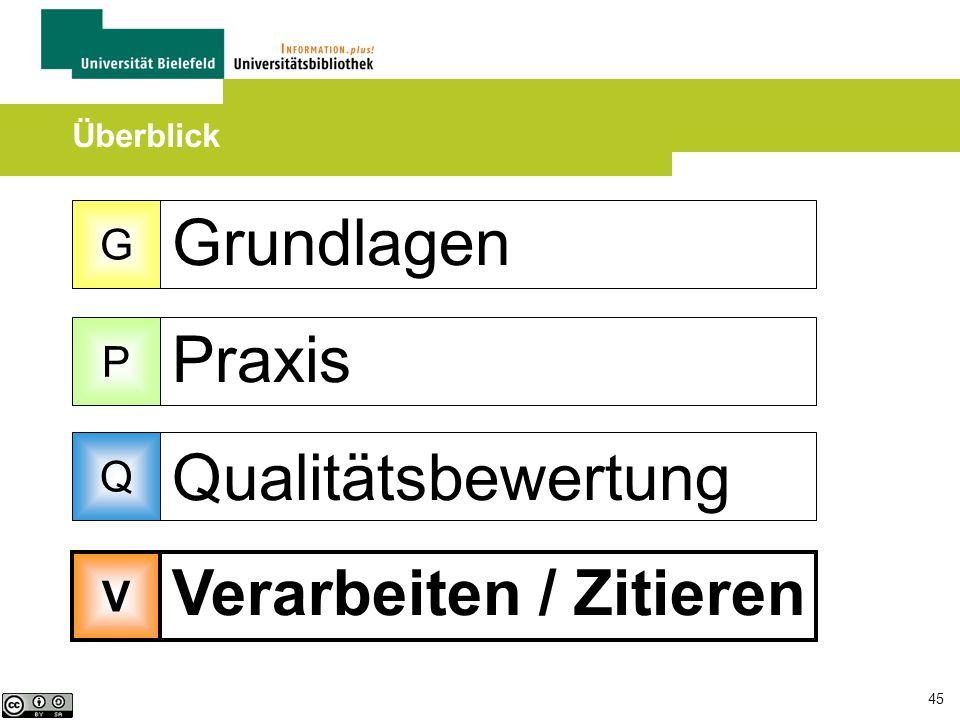 Grundlagen Praxis Qualitätsbewertung Verarbeiten / Zitieren G P Q V