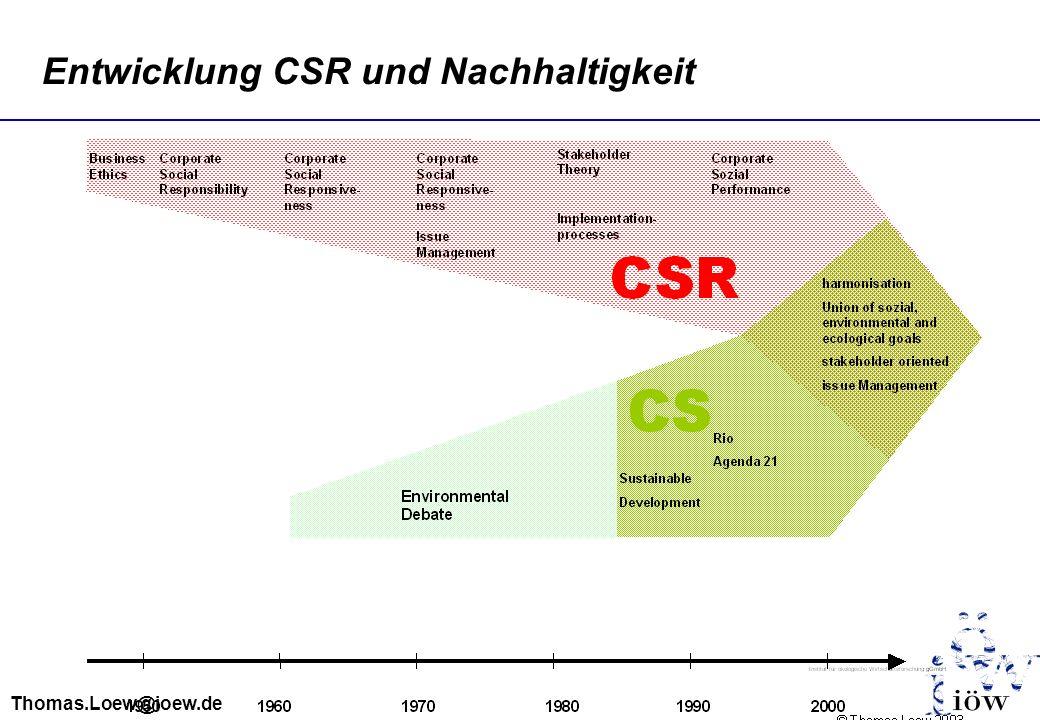 Entwicklung CSR und Nachhaltigkeit