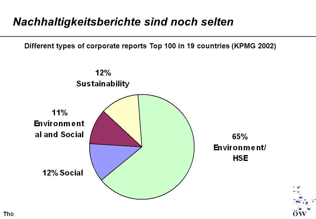 Nachhaltigkeitsberichte sind noch selten