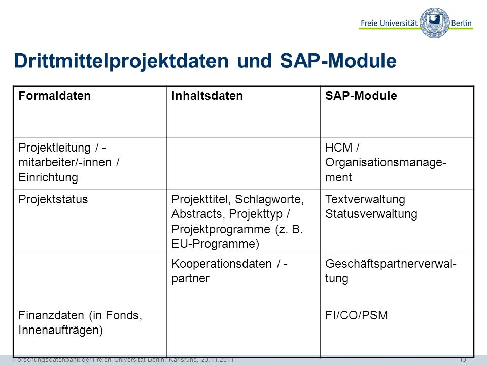 Drittmittelprojektdaten und SAP-Module