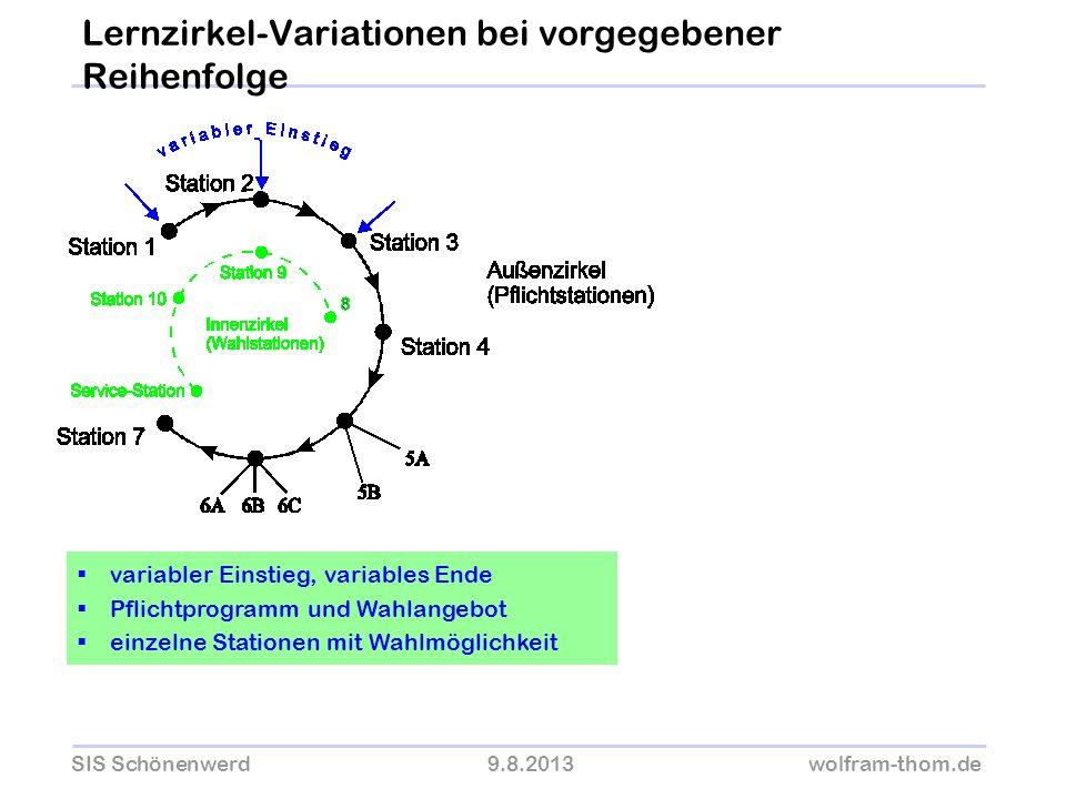 Lernzirkel-Variationen bei vorgegebener Reihenfolge