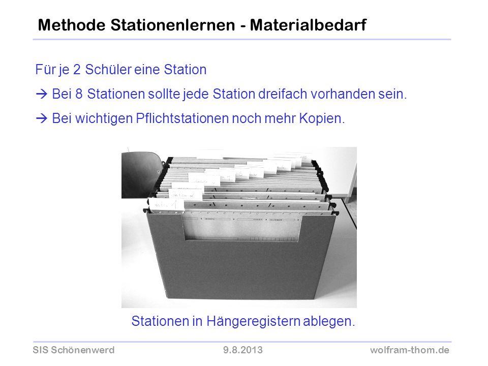 Methode Stationenlernen - Materialbedarf