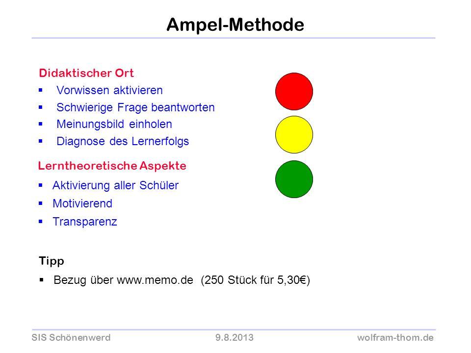 Ampel-Methode Didaktischer Ort Vorwissen aktivieren