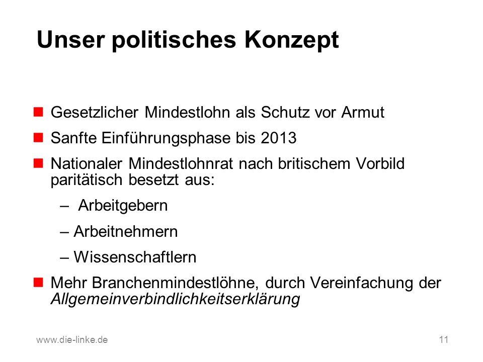 Unser politisches Konzept