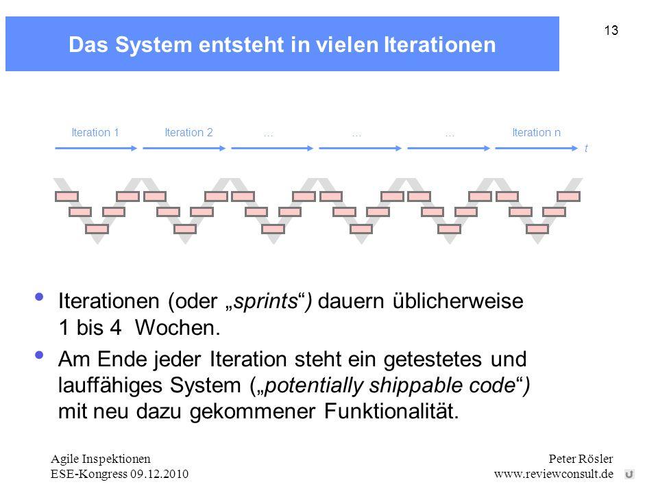 Das System entsteht in vielen Iterationen