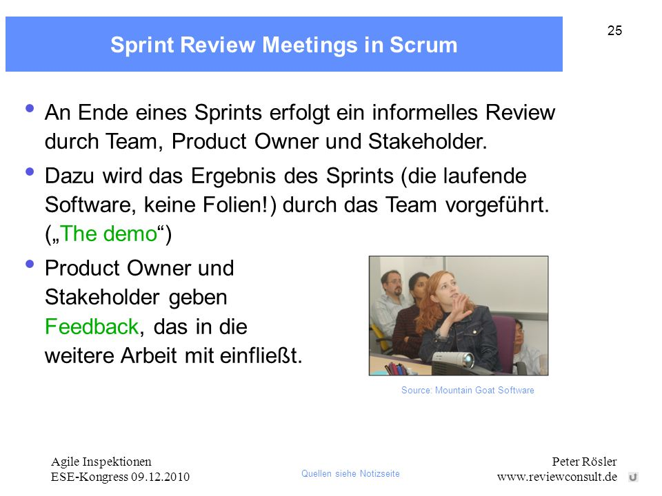 Sprint Review Meetings in Scrum