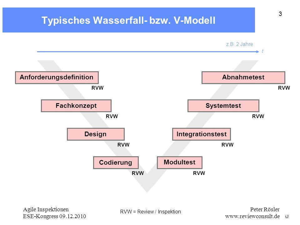 Typisches Wasserfall- bzw. V-Modell