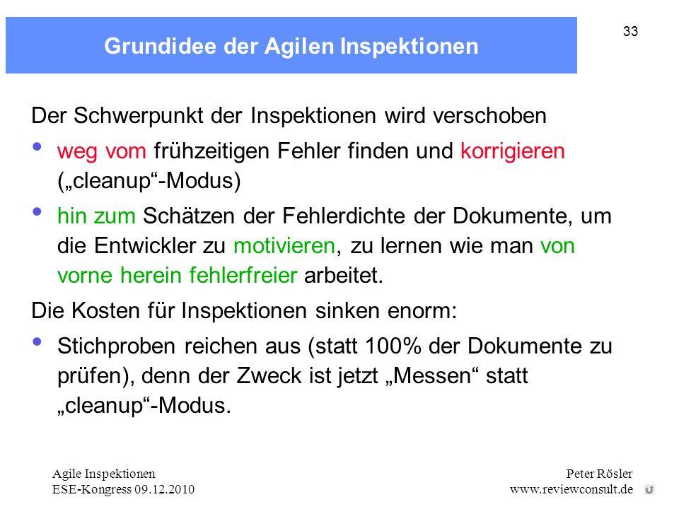 Grundidee der Agilen Inspektionen
