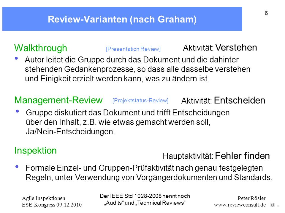 Review-Varianten (nach Graham)