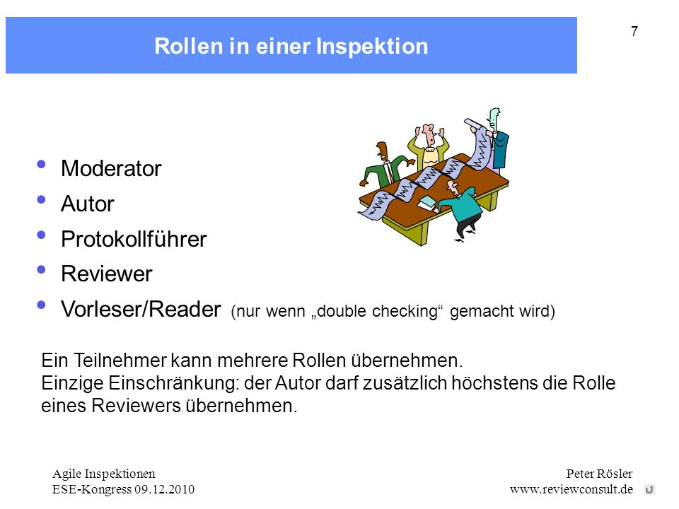 Rollen in einer Inspektion