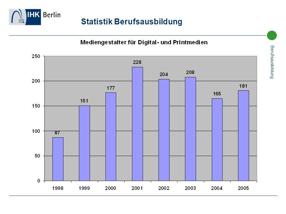 Statistik Berufsausbildung
