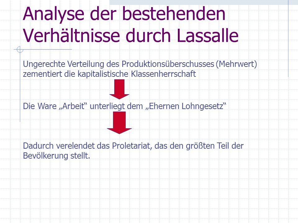 Analyse der bestehenden Verhältnisse durch Lassalle