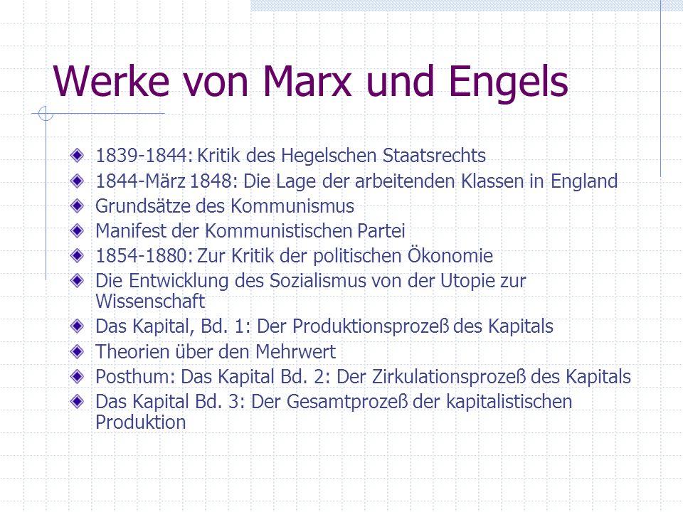 Werke von Marx und Engels