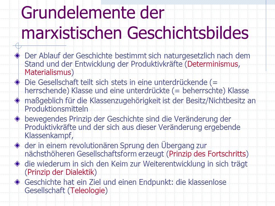 Grundelemente der marxistischen Geschichtsbildes