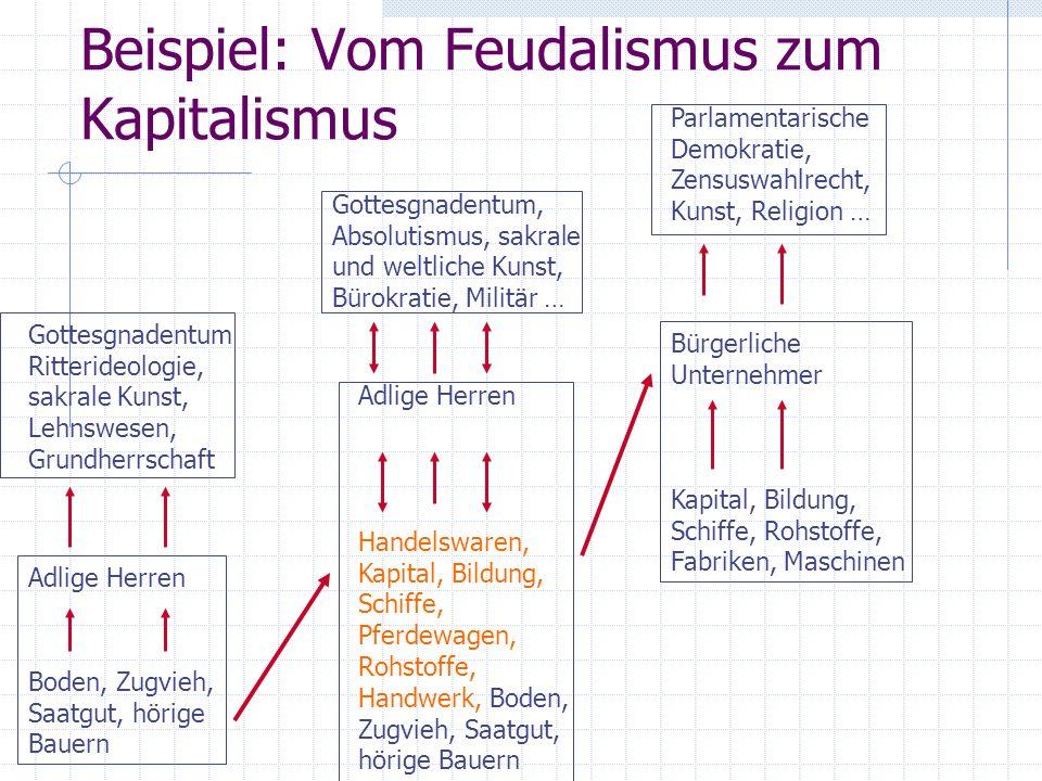 Beispiel: Vom Feudalismus zum Kapitalismus