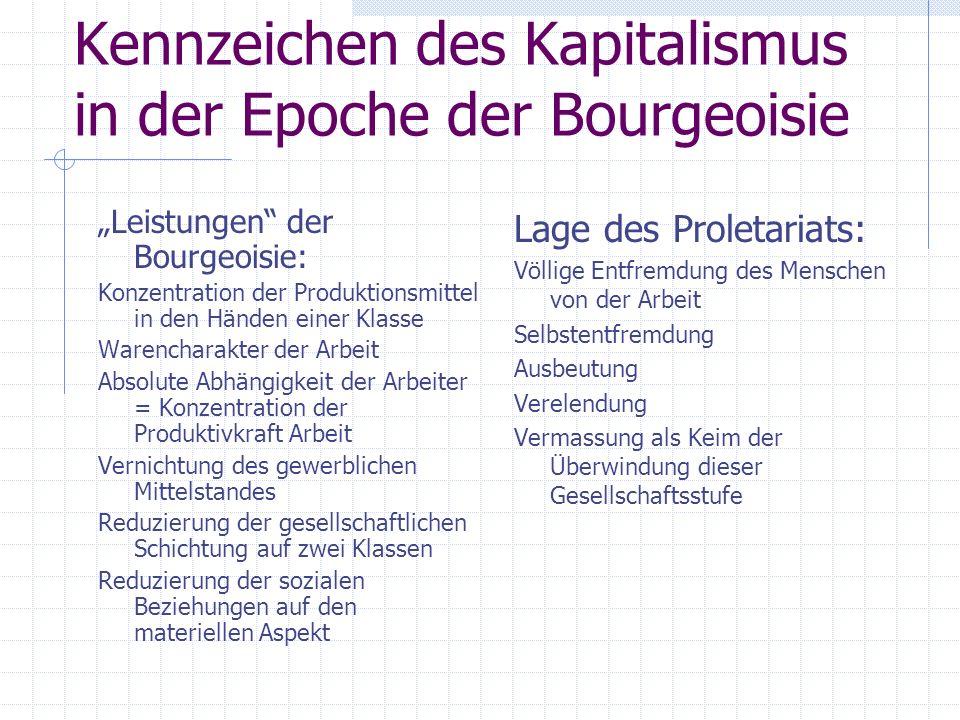 Kennzeichen des Kapitalismus in der Epoche der Bourgeoisie