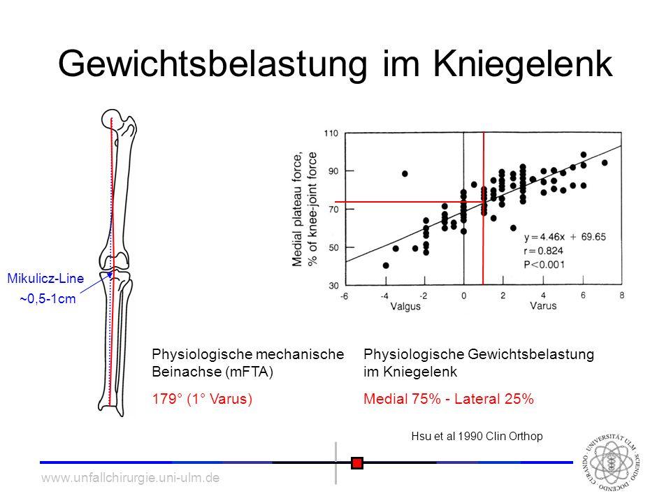 Gewichtsbelastung im Kniegelenk