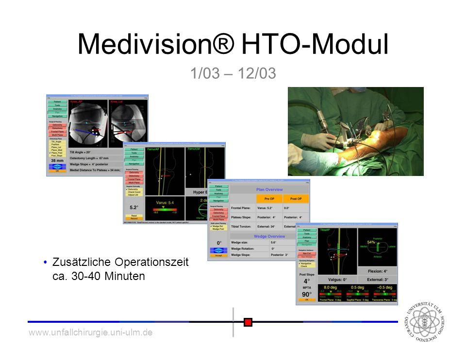 Medivision® HTO-Modul