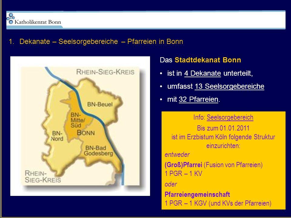 Dekanate – Seelsorgebereiche – Pfarreien in Bonn