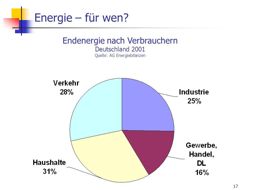 Energie – für wen Endenergie nach Verbrauchern Deutschland 2001