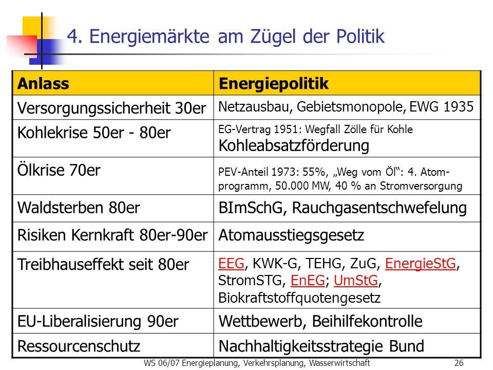 4. Energiemärkte am Zügel der Politik