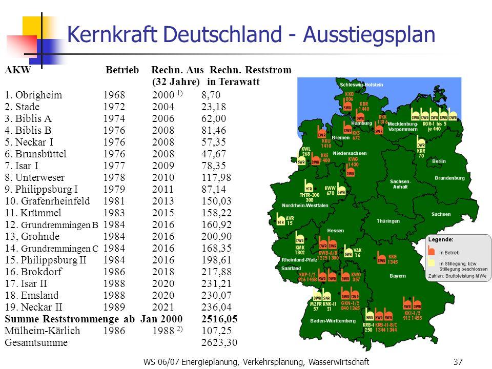 Kernkraft Deutschland - Ausstiegsplan